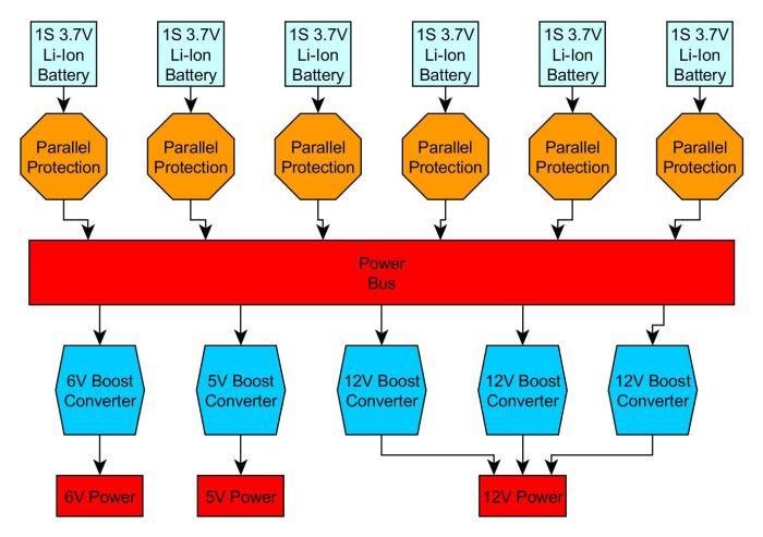 1S Li-Ion System